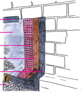 noppenbahn mit vlies und gleitfolie verlegen schwimmbad. Black Bedroom Furniture Sets. Home Design Ideas